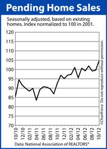 crested butte real estate pending home sales