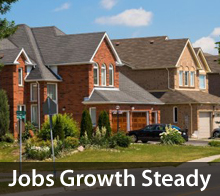 Job Growth || Crested Butte Real Estate, Condos, Homes and Lands for sale