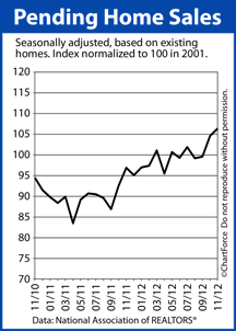 Crested Butte Real Estate News for Home Sales
