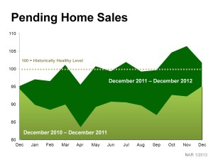 Crested Butte Real Estate Pending Homes Sales